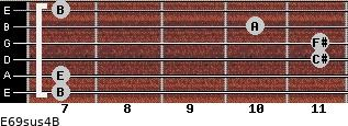 E6/9sus4/B for guitar on frets 7, 7, 11, 11, 10, 7