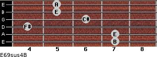 E6/9sus4/B for guitar on frets 7, 7, 4, 6, 5, 5