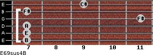 E6/9sus4/B for guitar on frets 7, 7, 7, 11, 7, 9