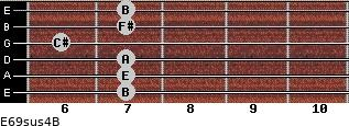 E6/9sus4/B for guitar on frets 7, 7, 7, 6, 7, 7