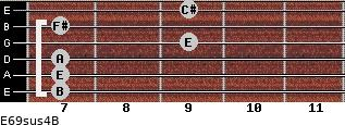 E6/9sus4/B for guitar on frets 7, 7, 7, 9, 7, 9