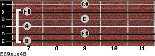 E6/9sus4/B for guitar on frets 7, 9, 7, 9, 7, 9