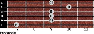 E6/9sus4/B for guitar on frets 7, 9, 9, 9, 10, 9