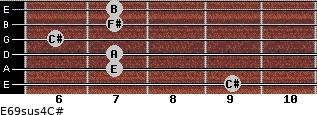 E6/9sus4/C# for guitar on frets 9, 7, 7, 6, 7, 7