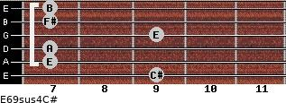 E6/9sus4/C# for guitar on frets 9, 7, 7, 9, 7, 7