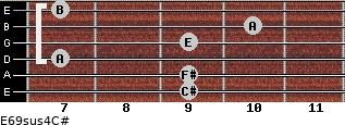 E6/9sus4/C# for guitar on frets 9, 9, 7, 9, 10, 7