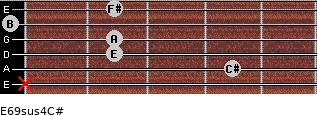 E6/9sus4/C# for guitar on frets x, 4, 2, 2, 0, 2