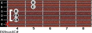E6/9sus4/C# for guitar on frets x, 4, 4, 4, 5, 5