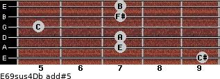 E6/9sus4/Db add(#5) for guitar on frets 9, 7, 7, 5, 7, 7