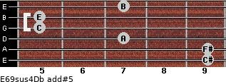 E6/9sus4/Db add(#5) for guitar on frets 9, 9, 7, 5, 5, 7