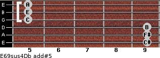 E6/9sus4/Db add(#5) for guitar on frets 9, 9, 9, 5, 5, 5