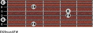 E6/9sus4/F# for guitar on frets 2, 0, 4, 4, 2, 0