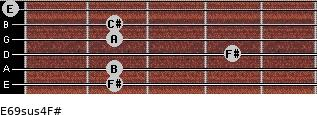 E6/9sus4/F# for guitar on frets 2, 2, 4, 2, 2, 0