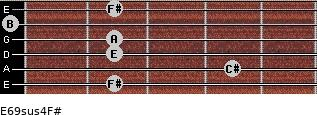 E6/9sus4/F# for guitar on frets 2, 4, 2, 2, 0, 2