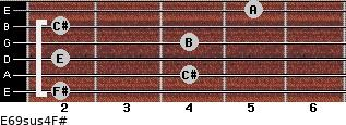 E6/9sus4/F# for guitar on frets 2, 4, 2, 4, 2, 5