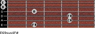 E6/9sus4/F# for guitar on frets 2, 4, 4, 2, 0, 0