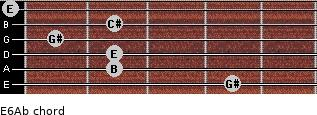 E6/Ab for guitar on frets 4, 2, 2, 1, 2, 0