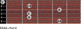 E6/Ab for guitar on frets 4, 2, 2, 4, 2, 0