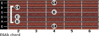 E6/Ab for guitar on frets 4, 2, 2, 4, 2, 4