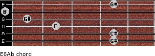 E6/Ab for guitar on frets 4, 4, 2, 1, 0, 4