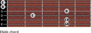 E6/Ab for guitar on frets 4, 4, 2, 4, 0, 0