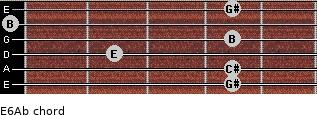 E6/Ab for guitar on frets 4, 4, 2, 4, 0, 4
