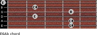E6/Ab for guitar on frets 4, 4, 2, 4, 2, 0