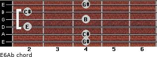 E6/Ab for guitar on frets 4, 4, 2, 4, 2, 4