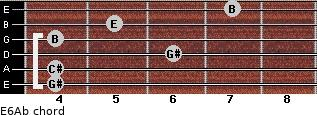 E6/Ab for guitar on frets 4, 4, 6, 4, 5, 7
