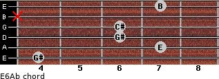 E6/Ab for guitar on frets 4, 7, 6, 6, x, 7