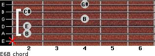 E6/B for guitar on frets x, 2, 2, 4, 2, 4