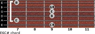 E6/C# for guitar on frets 9, 7, 9, 9, 9, 7