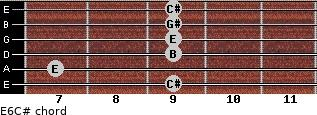 E6/C# for guitar on frets 9, 7, 9, 9, 9, 9