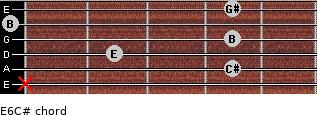 E6/C# for guitar on frets x, 4, 2, 4, 0, 4