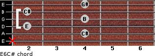 E6/C# for guitar on frets x, 4, 2, 4, 2, 4
