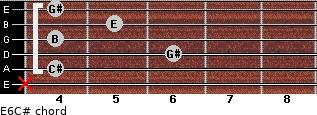 E6/C# for guitar on frets x, 4, 6, 4, 5, 4
