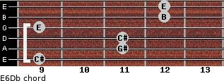 E6/Db for guitar on frets 9, 11, 11, 9, 12, 12
