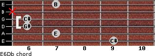 E6/Db for guitar on frets 9, 7, 6, 6, x, 7