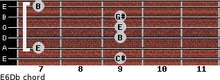 E6/Db for guitar on frets 9, 7, 9, 9, 9, 7