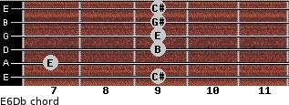 E6/Db for guitar on frets 9, 7, 9, 9, 9, 9