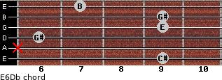 E6/Db for guitar on frets 9, x, 6, 9, 9, 7