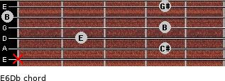 E6/Db for guitar on frets x, 4, 2, 4, 0, 4