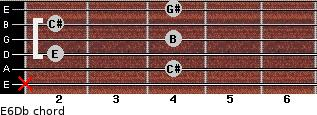 E6/Db for guitar on frets x, 4, 2, 4, 2, 4