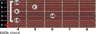 E6/Db for guitar on frets x, 4, 6, 4, 5, 4