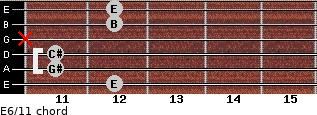 E6/11 for guitar on frets 12, 11, 11, x, 12, 12