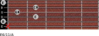 E6/11/A for guitar on frets x, 0, 2, 1, 2, 0