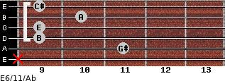 E6/11/Ab for guitar on frets x, 11, 9, 9, 10, 9