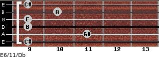 E6/11/Db for guitar on frets 9, 11, 9, 9, 10, 9