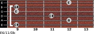E6/11/Db for guitar on frets 9, 12, 11, 9, 9, 12