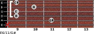 E6/11/G# for guitar on frets x, 11, 9, 9, 10, 9
